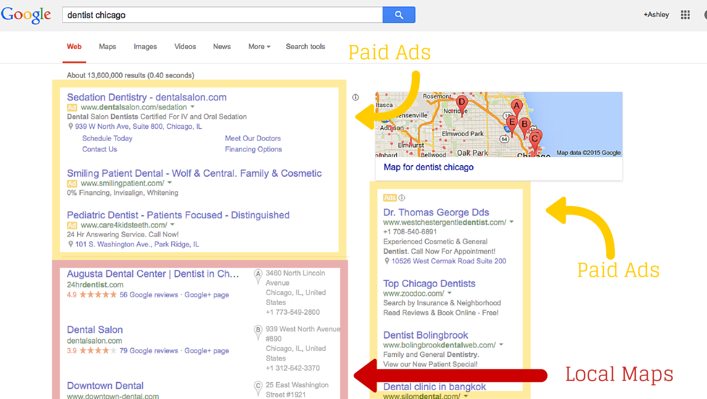 Local listings dominate the search results page above the fold, competing for attention only with paid advertisements.